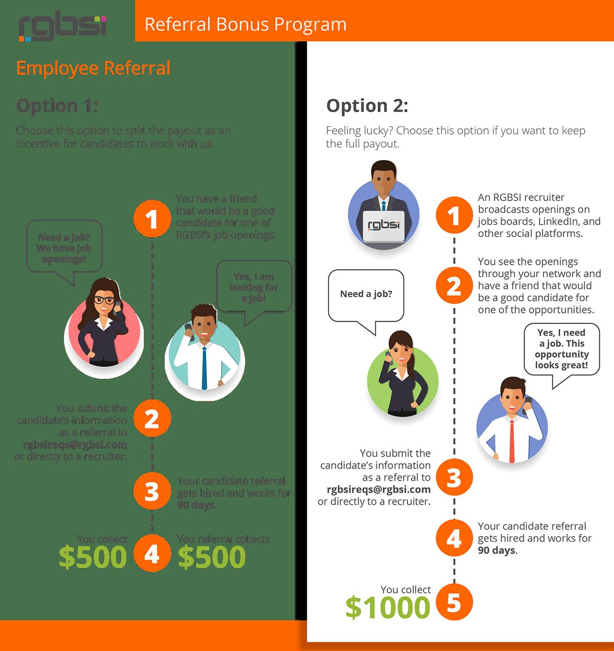 employee bonus program template